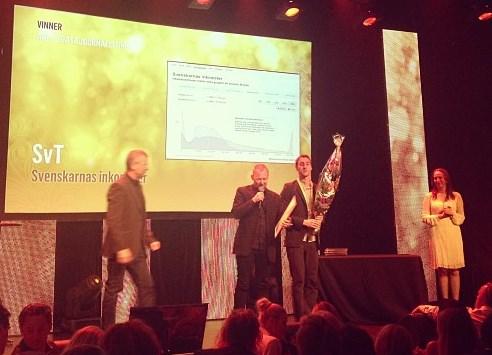 Kristofer Sjøholm og Daniel Lapidus tok imot prisen for SvT Pejl. Foto: MBL